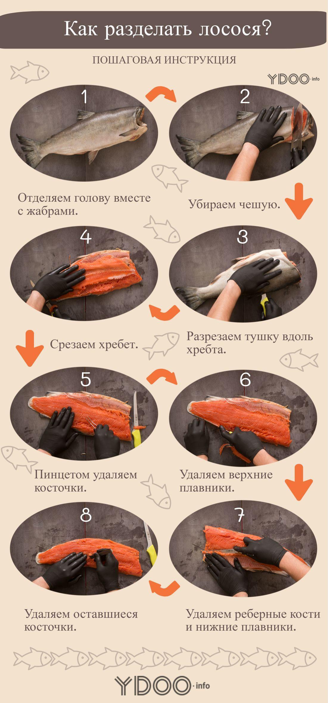 фотоинструкция по разделке лосося