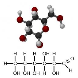 молекула и структурная формула глюкозы на белом фоне
